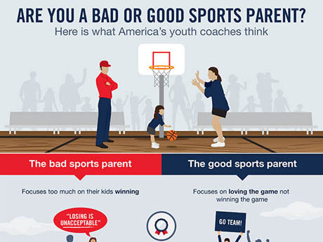 are sports bad for kids Forcing children to play sports and do homework may be bad for them competitive parents who pressure their children into taking part in sports and doing their.
