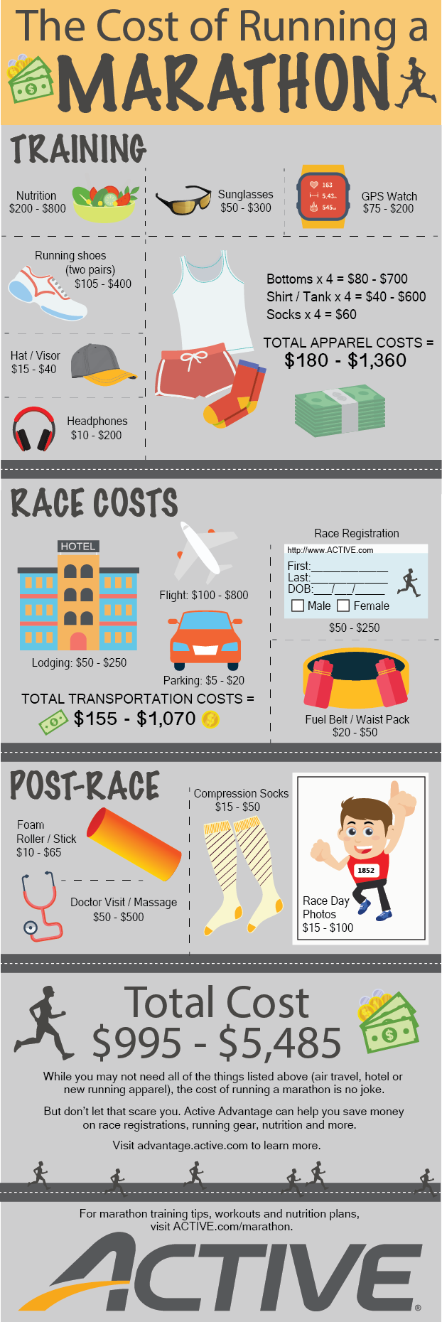 The Cost of Running a Marathon