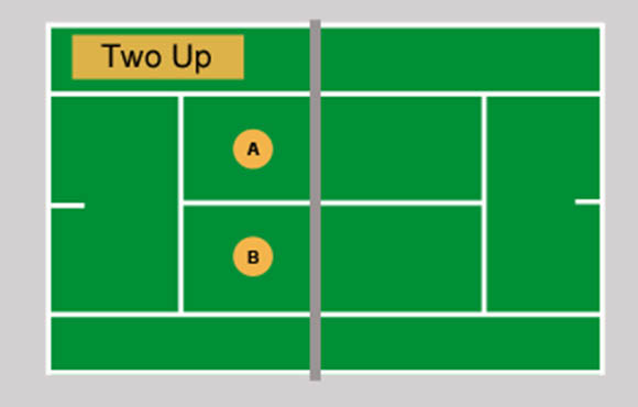 Court Positions For Doubles Tennis Active