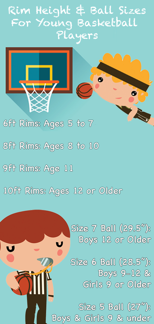 rim height and ball size a guide for young basketball players