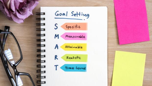 Resultado de imagen para smart goals