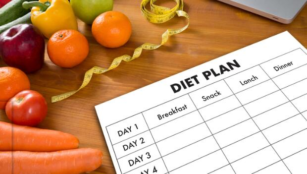 Image result for diet plan