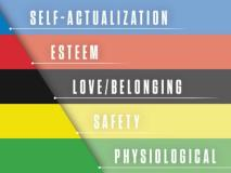 The Hierarchy of Cyclists' Needs