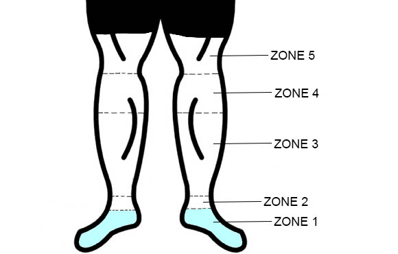 72f07b1e3 The Ultimate Guide to Sock Height