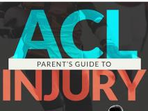INFOGRAPHIC: ACL Injuries in Youth Football