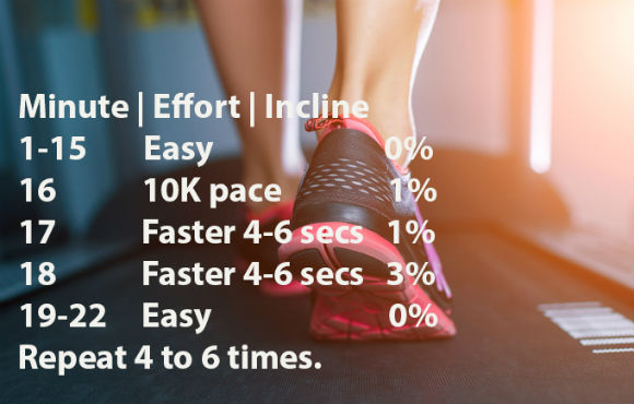 How This Popular HIIT Workout Majorly Improved My Running
