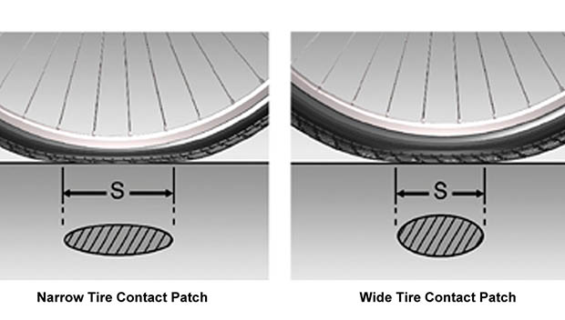 schwalbe-contact-patch-10