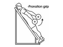 Exercises to Prevent Swimmer's Shoulder